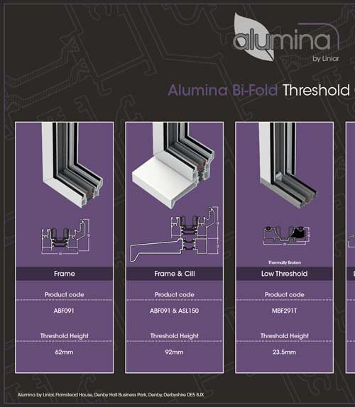 alumina bifold threshold