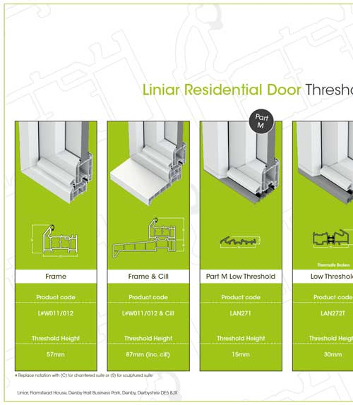 liniar residential door threshold