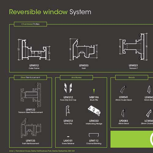 reversible window system