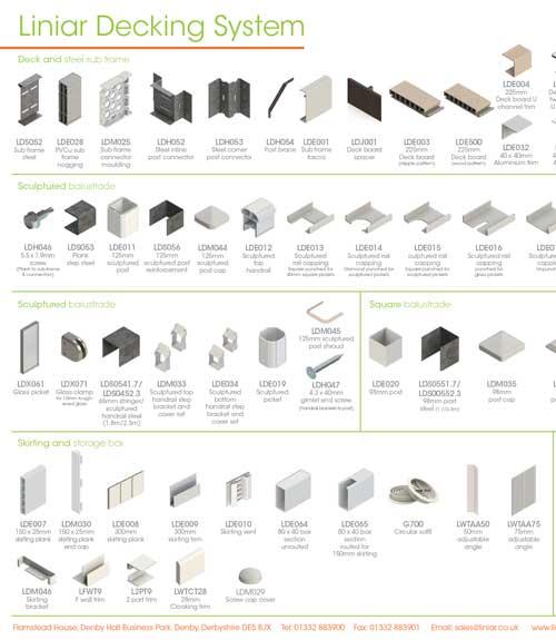 liniar decking system